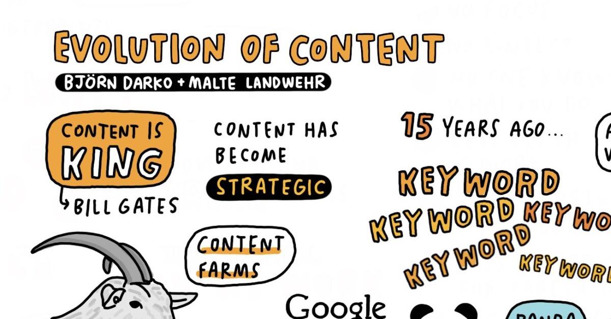 Sketchnote of Björn Darko's & Malte Landwehr's AXCD talk: The evolution of content in SEO