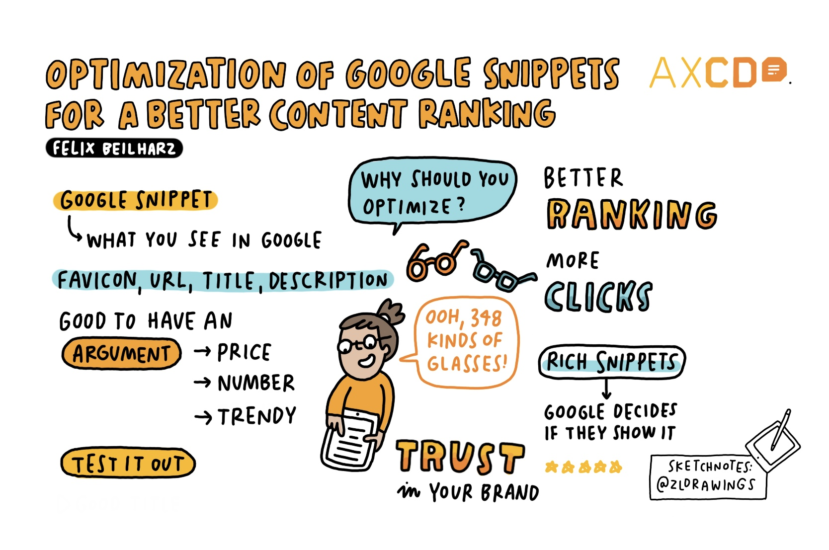 Sketchnote of AXCD talk: optimization of google snippets for a better content ranking