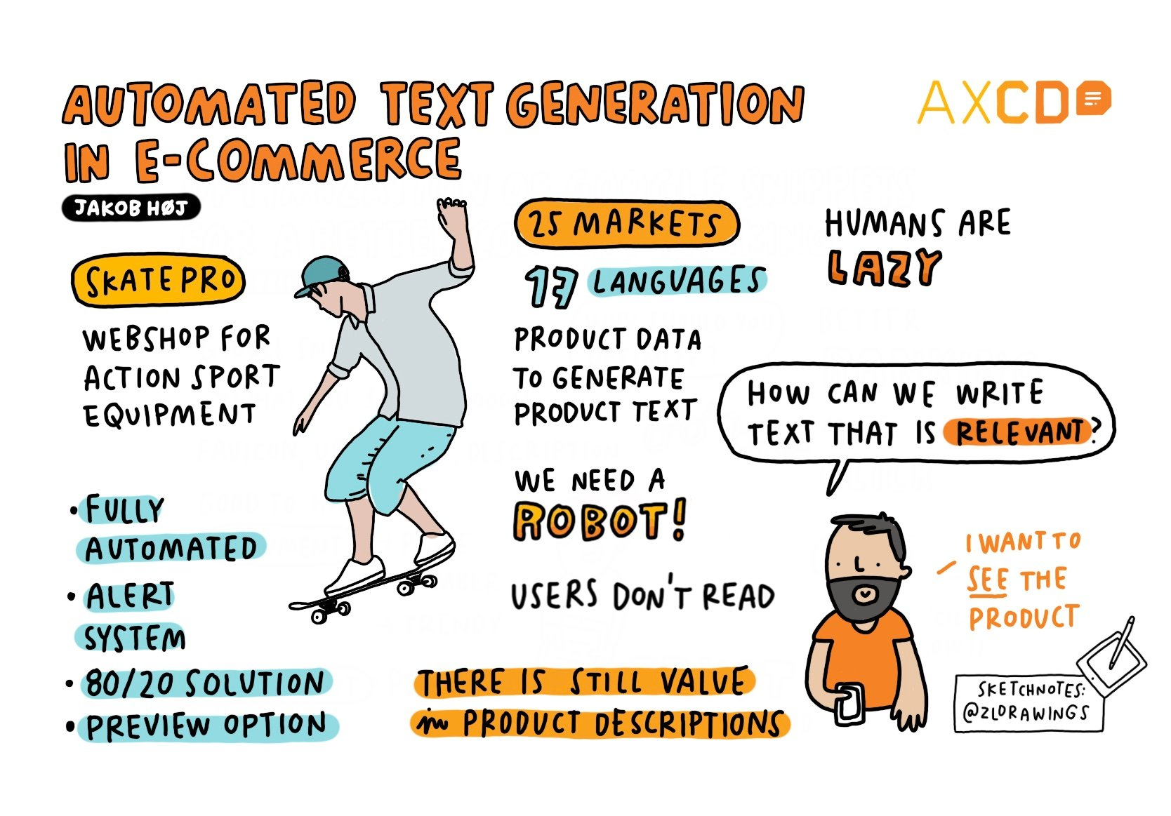 Sketchnote of automated text generation in ecommerce - Jakob Biegel's AXCD talk