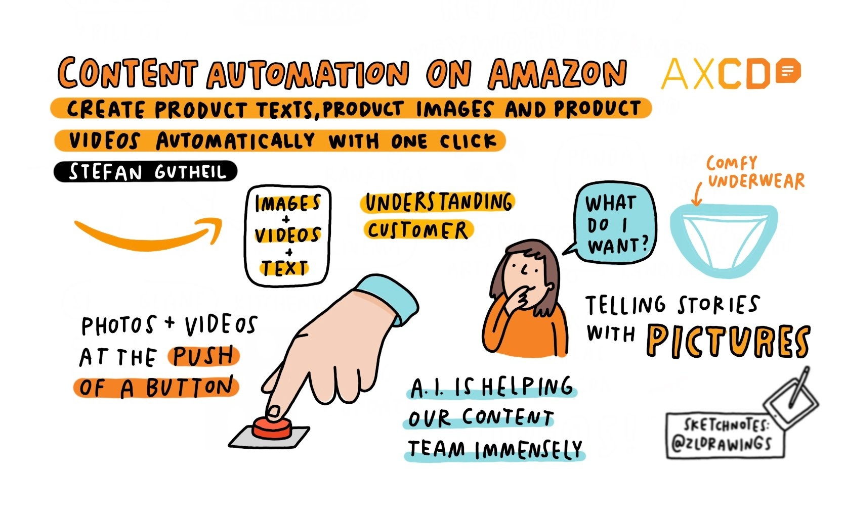Sketchnote of AXCD Talk: content automation on amazon
